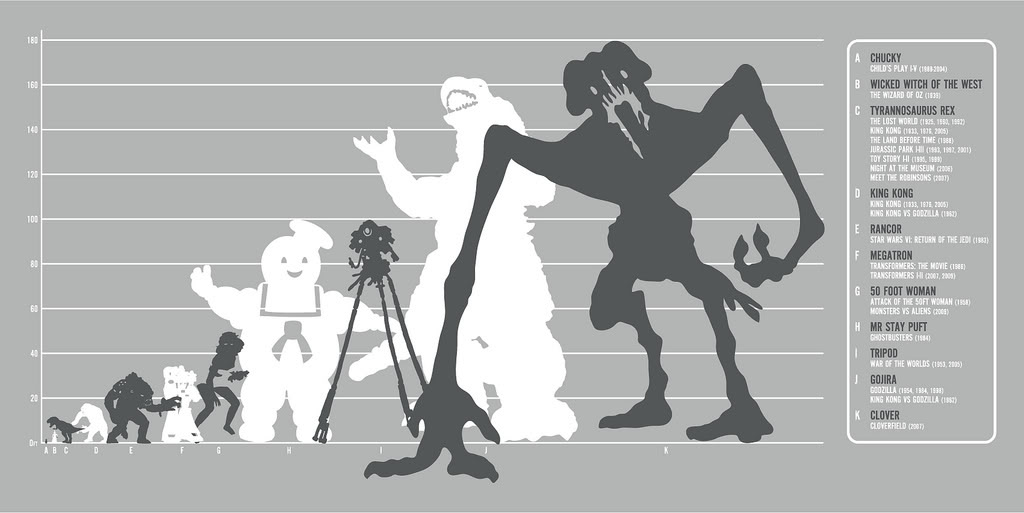 Relative_size_movie_monsters