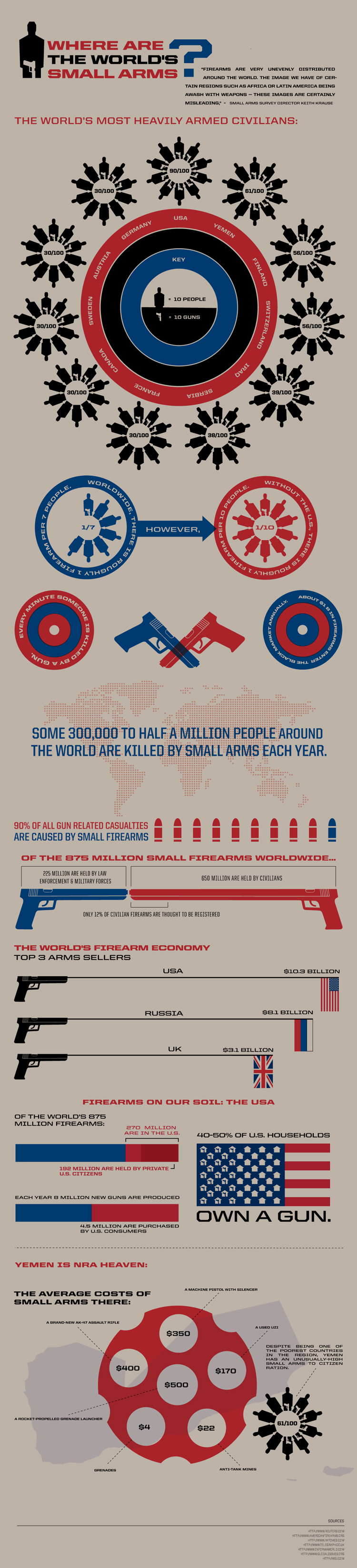 Guns-Across-the-World