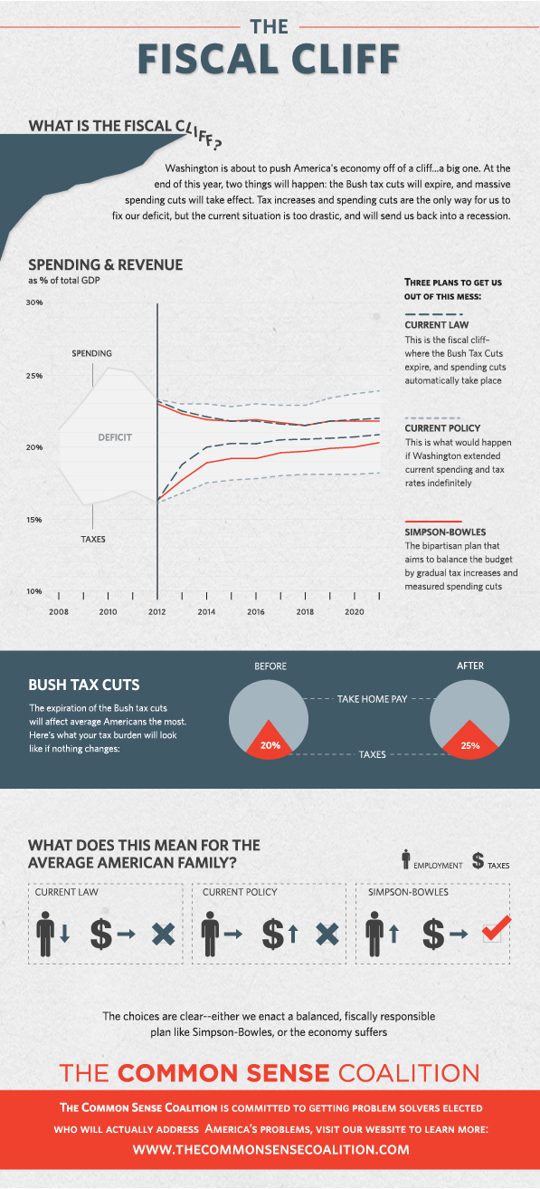 fiscalcliff_infographic