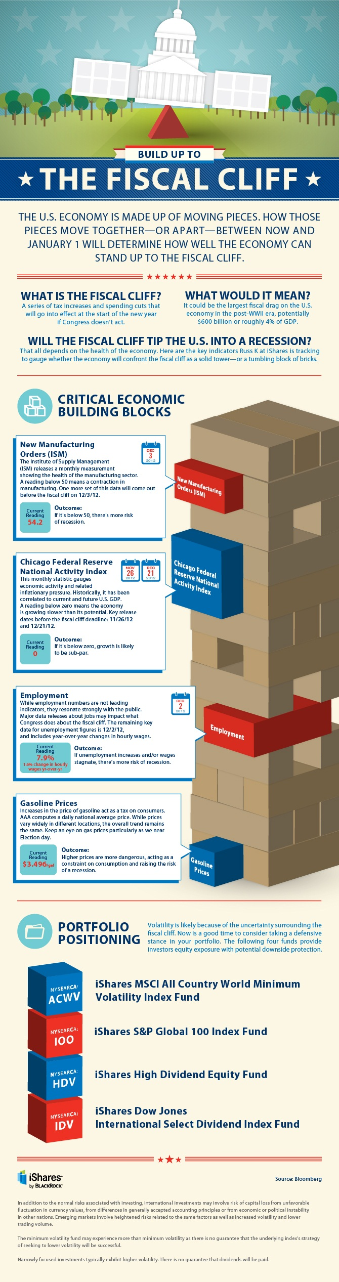 iSHares_FiscalCliff_Infographic_V10c-012