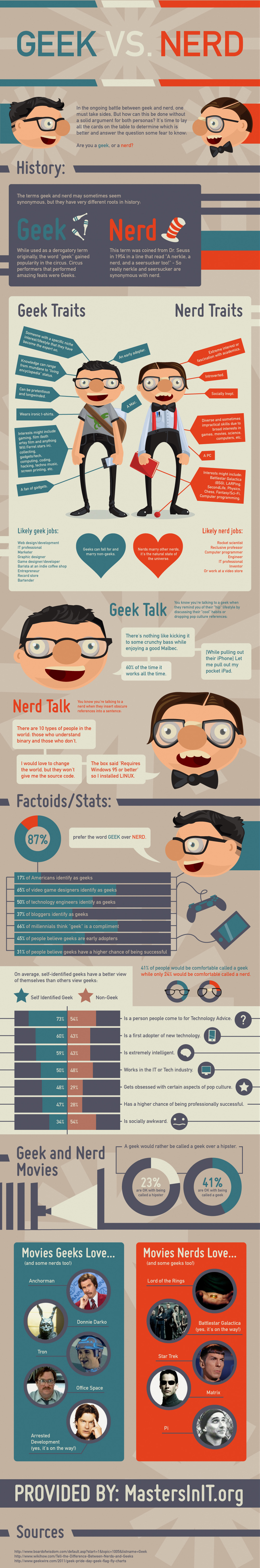 Geeks_Vs_Nerds