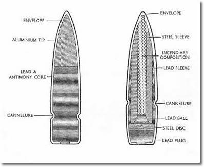 Inside a Bullet