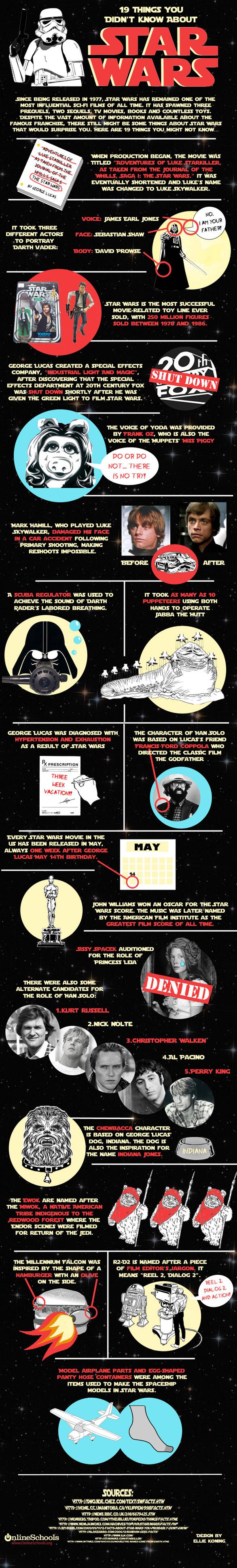 star wars infograph