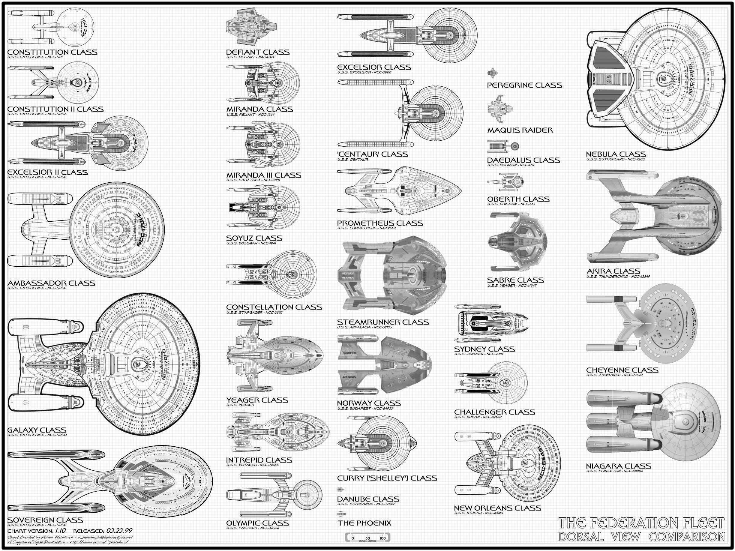 StarfleetTop