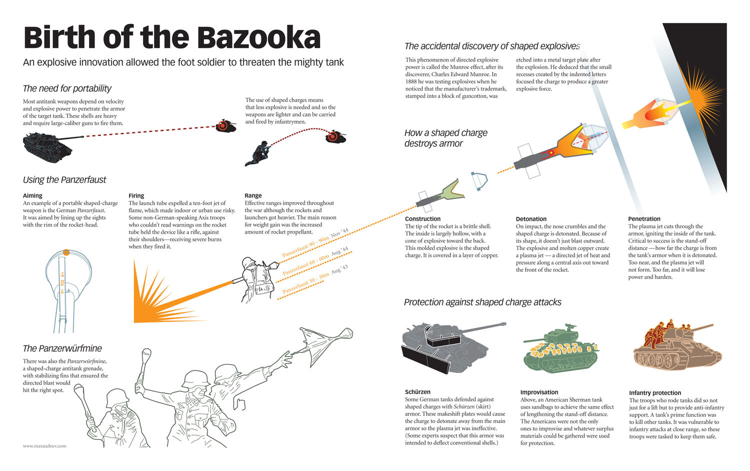 birth_of_bazooka