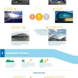 Engineering the Sochi 2014 Winter Olympics